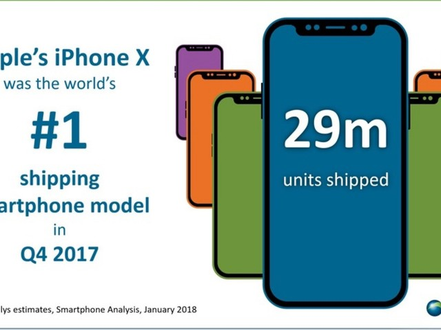 Apple Shipped an Estimated 29 Million iPhone X Devices in Q4 2017