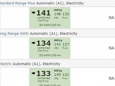 2021 Tesla Model 3 Beats Hyundai Ioniq to Become EPA's Most Efficient EV