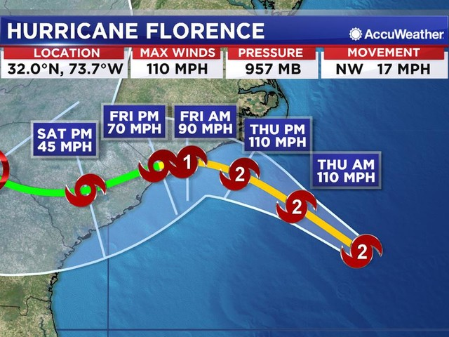 HURRICANE FLORENCE TRACKER: Storm downgraded to Category 2 hurricane as tropical rains head for Texas