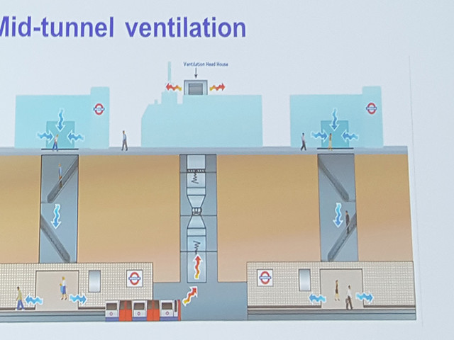 Cooling the tube – Engineering heat out of the Underground