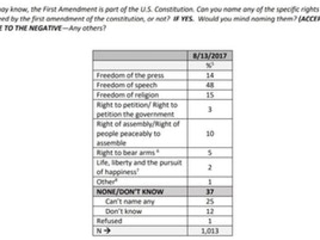 MAGAThread 9/17/2017 - 230th Anniversary Constitution Day Special