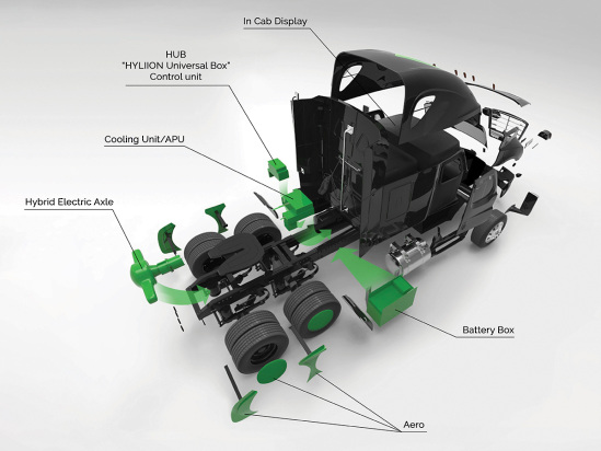 Hyliion introduces hybrid upfit system for Class 8 trucks