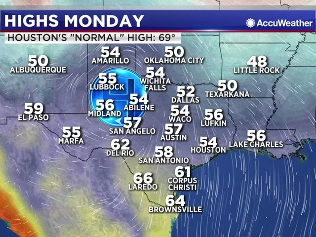 Houston Weather: A cold, windy return to work and school