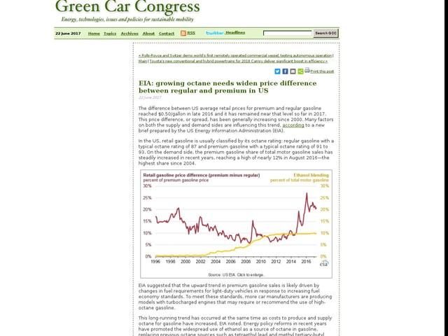 EIA: growing octane needs widen price difference between regular and premium in US