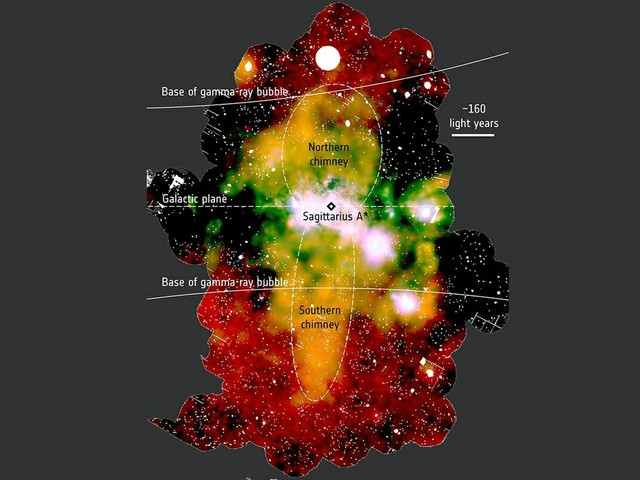 Giant X-ray 'chimneys' are exhaust vents for vast energies produced at Milky Way's center