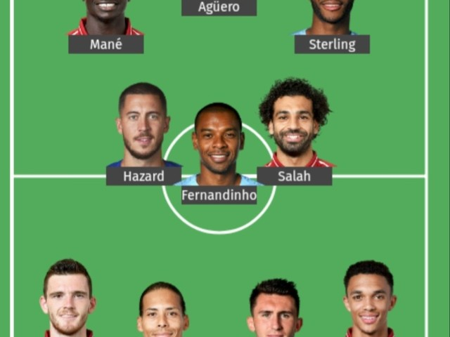 Predicted 2018-19 PFA Team of the Year
