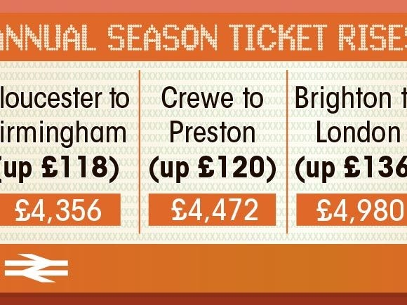 Train passengers face another decade of misery as fares rise today by an average 2.7%