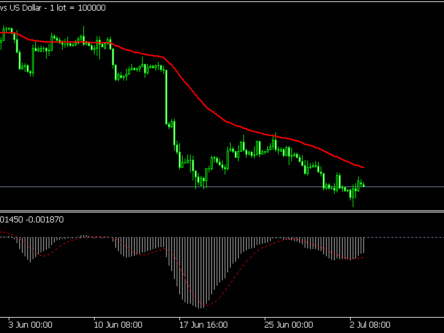 AUDUSD In A Tight Range Ahead Of The RBA Rate Decision