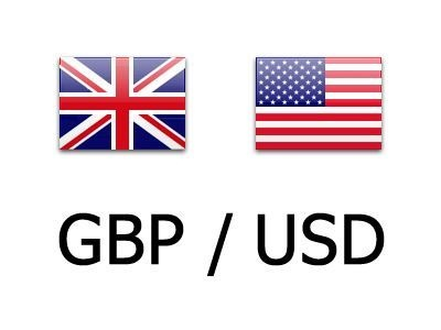 GBP/USD Mid-Day Outlook