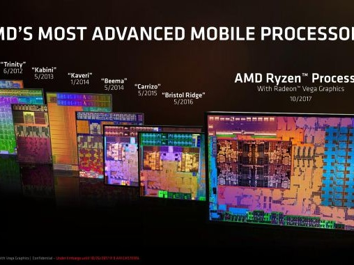Ryzen Mobile is Launched: AMD APUs for Laptops, with Vega and Updated Zen