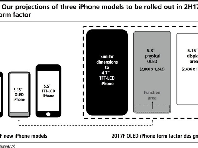 iPhone 8 Virtual Home Button Can Likely Resize and Hide Completely As Needed