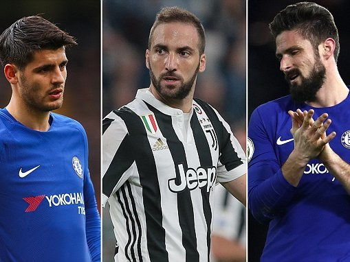 Chelsea willing to offload Morata and Giroud to get Higuain from Juventus