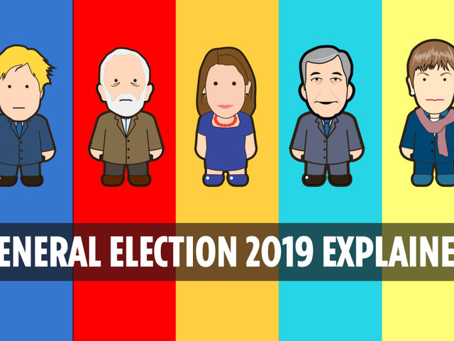 General election polls and latest odds – who will win in 2019?