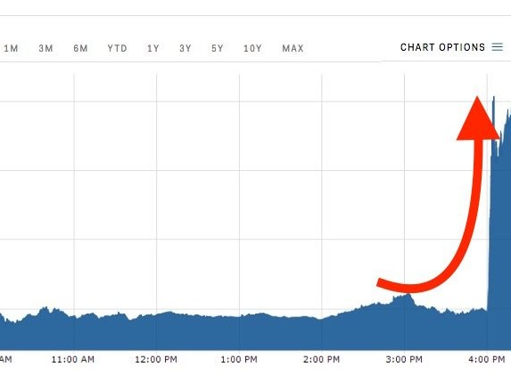 Amazon is closing in on its record high after a huge earnings beat (AMZN)