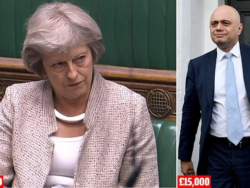 SEBASTIAN SHAKESPEARE: Theresa May paid £56,000 for speech - and she didn't even have to leave home