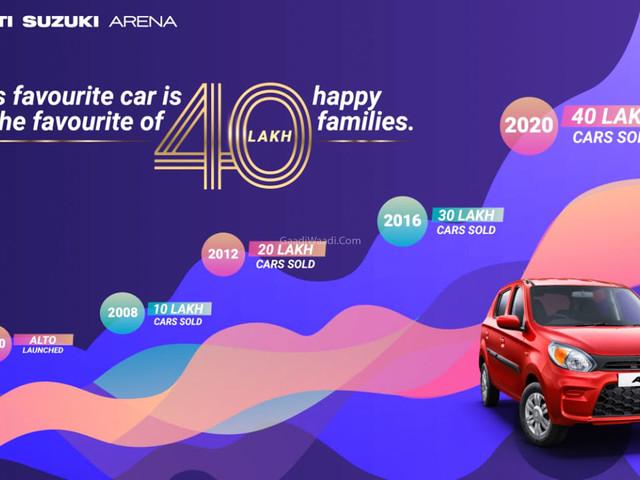 Maruti Suzuki Alto Achieves 40 Lakh Sales Milestone In India