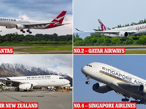 The 20 safest airlines in the world for 2021 revealed and Qantas named is No1, with BA 10th