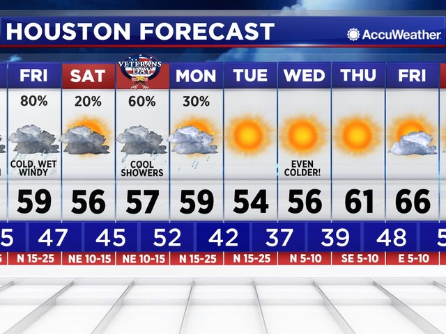 One Minute Weather: Rain returns overnight with falling temperatures