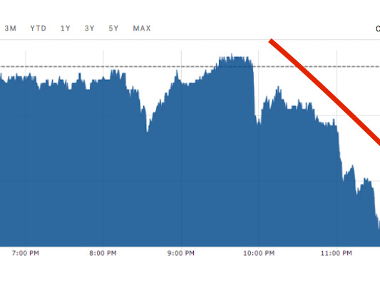 The Australian dollar is tumbling