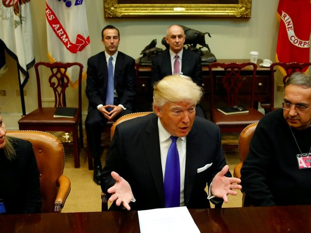 It would be a disaster if automakers do what Trump wants (F, GM, FCAU)
