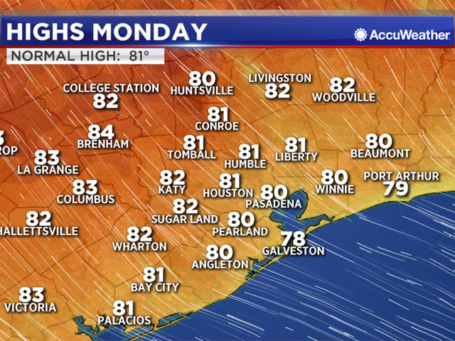 Houston Weather: Pleasant tonight, storms return Wednesday