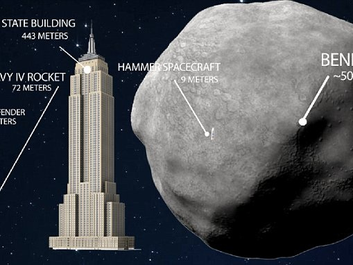 Doomsday asteroid could wipe out life on Earth in 2135
