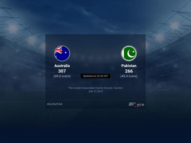 Australia vs Pakistan Live Score, Over 46 to 50 Latest Cricket Score, Updates