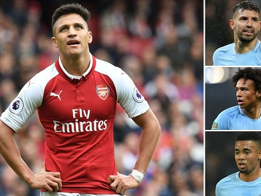 Why would Man City break the bank for Alexis Sanchez?