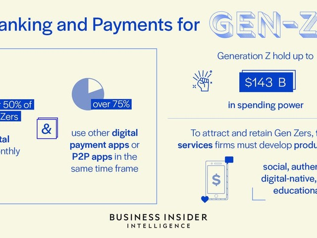 BANKING AND PAYMENTS FOR GEN Z: These digital natives are the next big opportunity — here are the winning strategies