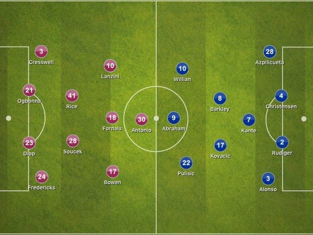 West Ham 3-2 Chelsea, Premier League: Tactical Analysis