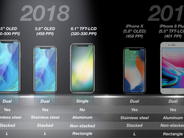 Apple is working on a cheap iPhone — and it feels like the iPhone 5C fiasco all over again (AAPL)