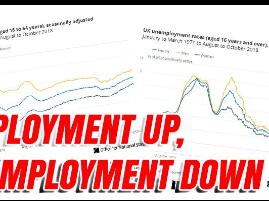Employment Highest Since Records Began