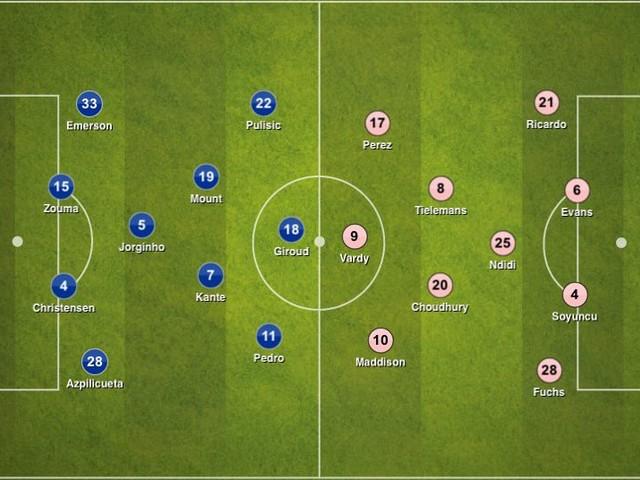 Chelsea 1-1 Leicester City, Premier League: Tactical Analysis