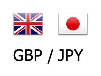 GBP/JPY Weekly Outlook
