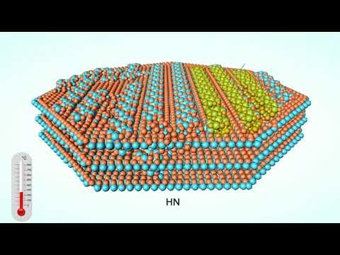 Tsinghua, MIT, Argonne team discovers lithium titanate hydrates for superfast, stable cycling in Li-ion batteries