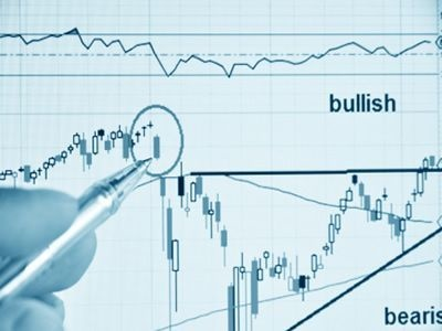 Elliott Wave Analysis: Correction on S&P500 Can See A Top At 2700