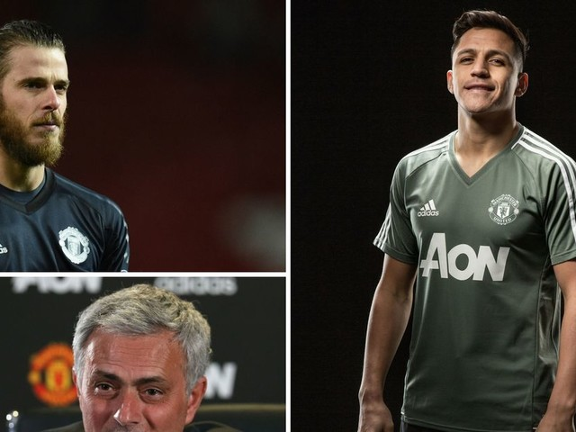 Manchester United transfer news LIVE Jose Mourinho and Alexis Sanchez updates