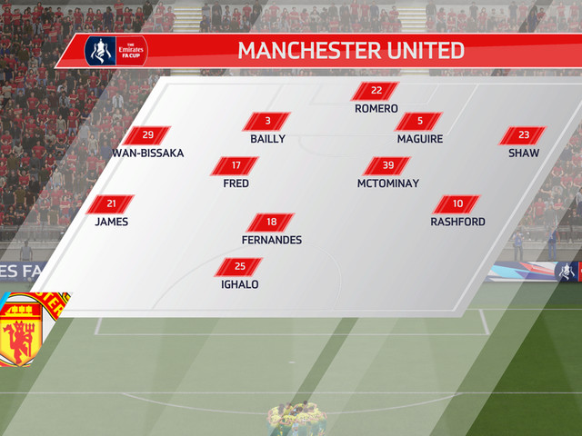 We simulated Norwich City vs Manchester United to see what might happen