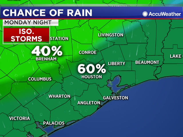 Houston Weather: Temperatures will climb to mid 70s before cold front arrives tonight