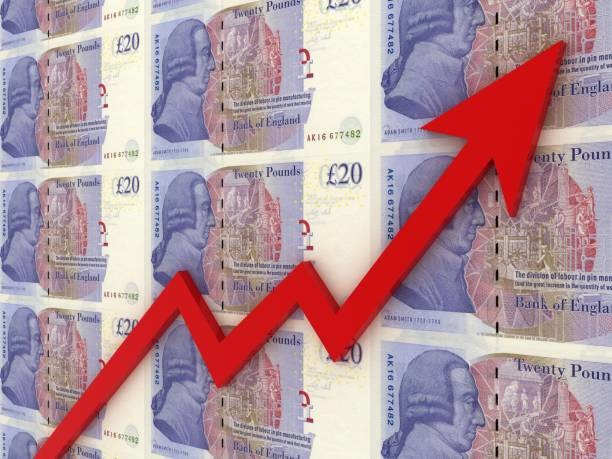 GBP/USD Outlook: Impressive Rally on Sidelined Idea of Negative Rates, Brexit Optimism