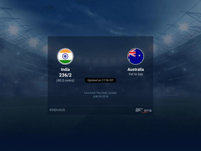 Australia vs India Live Score, Over 36 to 40 Latest Cricket Score, Updates