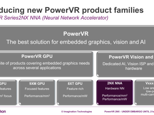 Imagination Joins the AI Party, Announces PowerVR Series 2NX Neural Network Accelerator