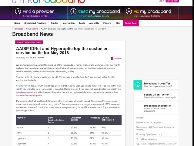 AAISP IDNet and Hyperoptic top the customer service battle for in May 2018