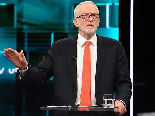 Blow for Jeremy Corbyn as just 13% of voters believe he can deliver four-day working week