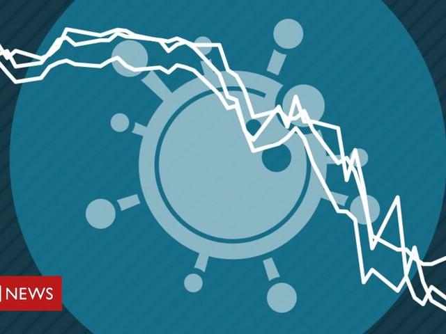 Coronavirus: How the pandemic has changed the world economy