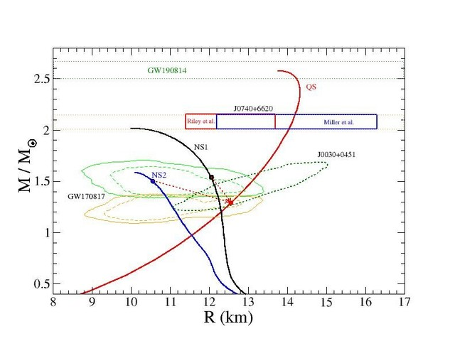 Could the source of the GW190814 event be a black hole-strange quark star system?