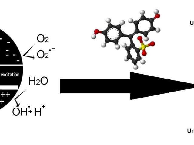 Chemists convert titanium nanoparticles into an efficient weapon against pollution
