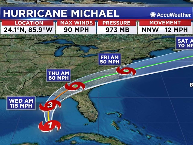 Hurricane Michael latest track: Florida Gulf Coast bracing for 'monstrous' storm