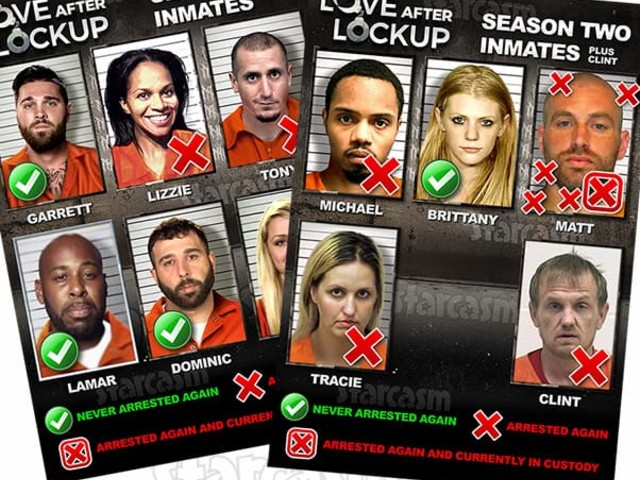 Which Love After Lockup convicts have been arrested again? Seasons 1 and 2