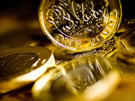 GBP/USD Revealed Descending Channel
